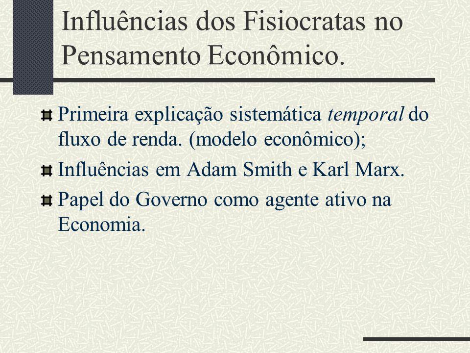 Influências dos Fisiocratas no Pensamento Econômico.