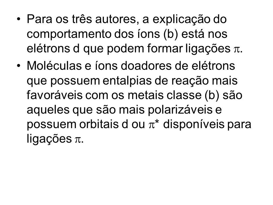 Para os três autores, a explicação do comportamento dos íons (b) está nos elétrons d que podem formar ligações p.