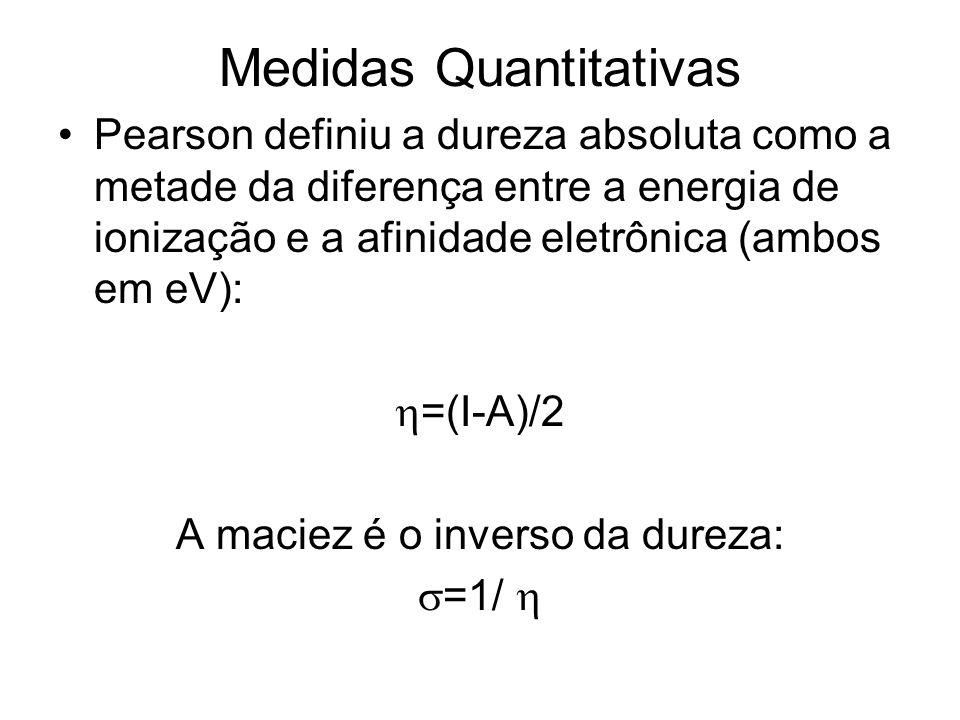 Medidas Quantitativas