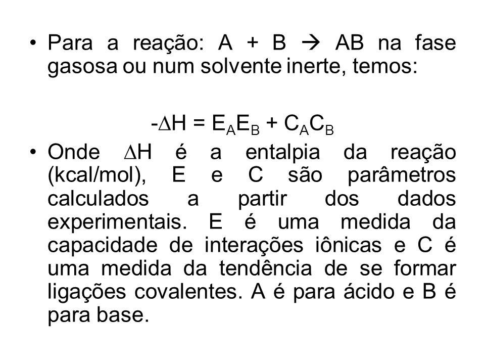 Para a reação: A + B  AB na fase gasosa ou num solvente inerte, temos: