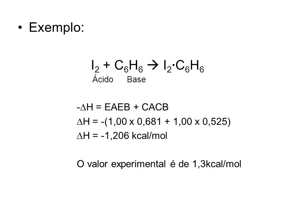 Exemplo: I2 + C6H6  I2·C6H6 -DH = EAEB + CACB
