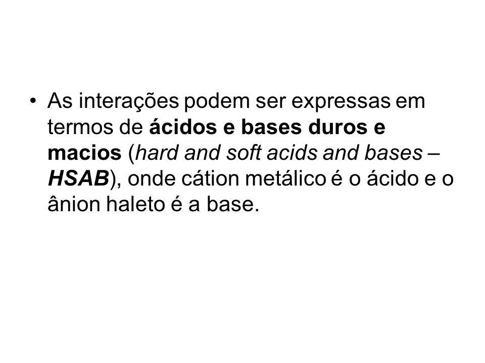 As interações podem ser expressas em termos de ácidos e bases duros e macios (hard and soft acids and bases – HSAB), onde cátion metálico é o ácido e o ânion haleto é a base.