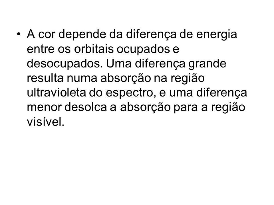 A cor depende da diferença de energia entre os orbitais ocupados e desocupados.