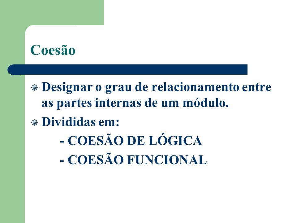 Coesão Designar o grau de relacionamento entre as partes internas de um módulo. Divididas em: - COESÃO DE LÓGICA.