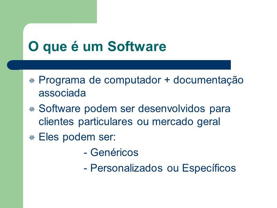 O que é um Software Programa de computador + documentação associada