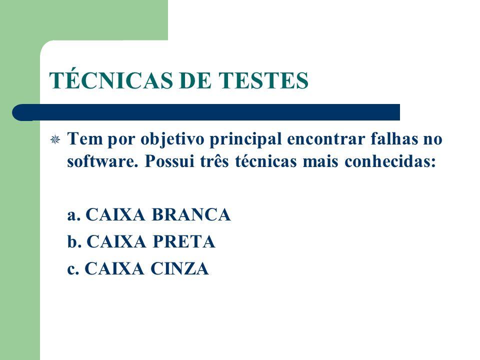 TÉCNICAS DE TESTES Tem por objetivo principal encontrar falhas no software. Possui três técnicas mais conhecidas: