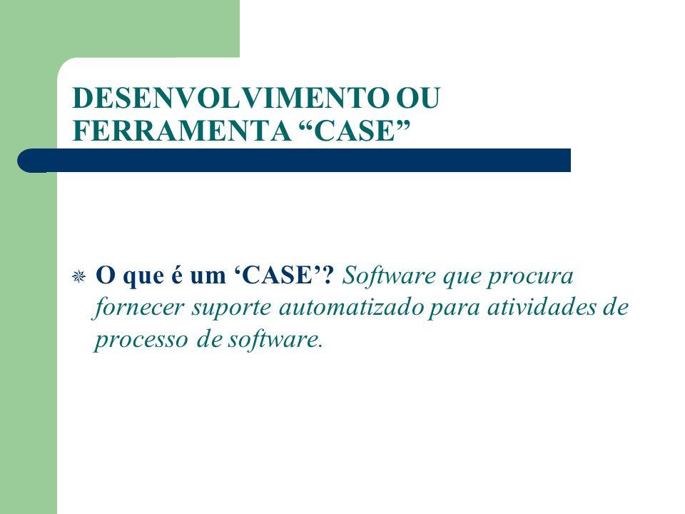DESENVOLVIMENTO OU FERRAMENTA CASE