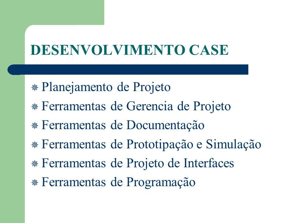 DESENVOLVIMENTO CASE Planejamento de Projeto