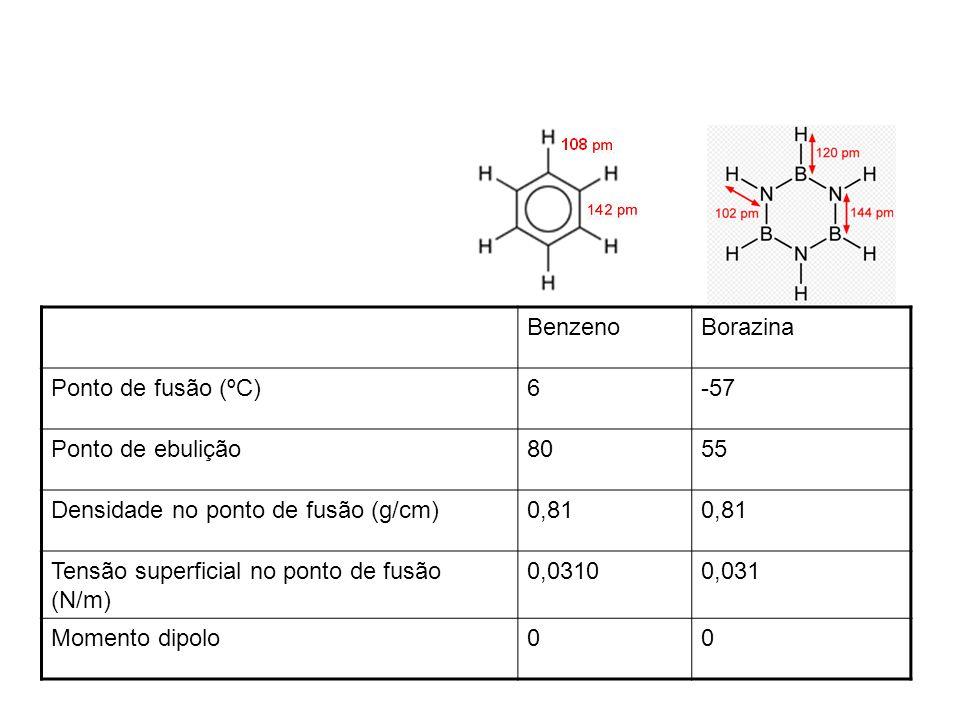 Benzeno Borazina. Ponto de fusão (ºC) 6. -57. Ponto de ebulição. 80. 55. Densidade no ponto de fusão (g/cm)