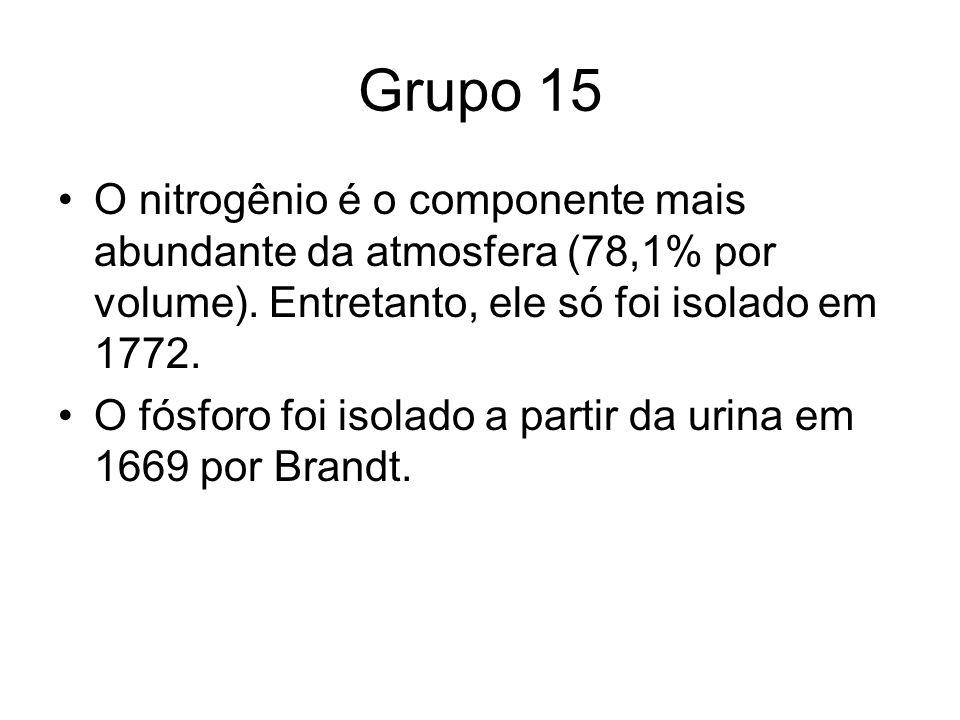 Grupo 15 O nitrogênio é o componente mais abundante da atmosfera (78,1% por volume). Entretanto, ele só foi isolado em 1772.