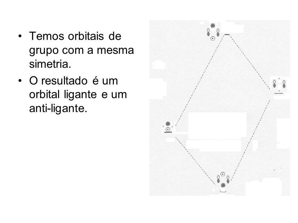 Temos orbitais de grupo com a mesma simetria.