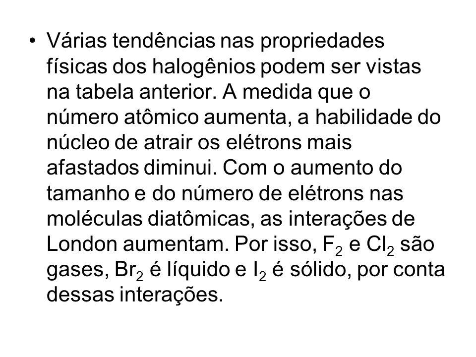 Várias tendências nas propriedades físicas dos halogênios podem ser vistas na tabela anterior.