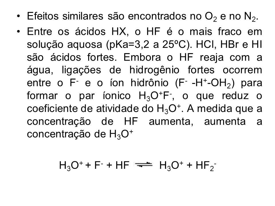 Efeitos similares são encontrados no O2 e no N2.
