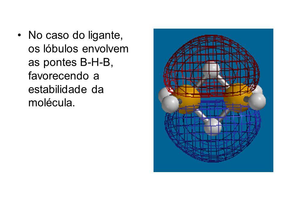 No caso do ligante, os lóbulos envolvem as pontes B-H-B, favorecendo a estabilidade da molécula.