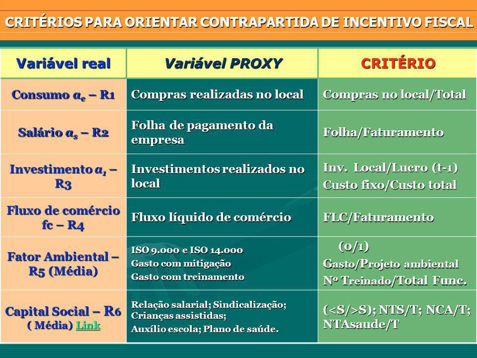 CRITÉRIOS PARA ORIENTAR CONTRAPARTIDA DE INCENTIVO FISCAL