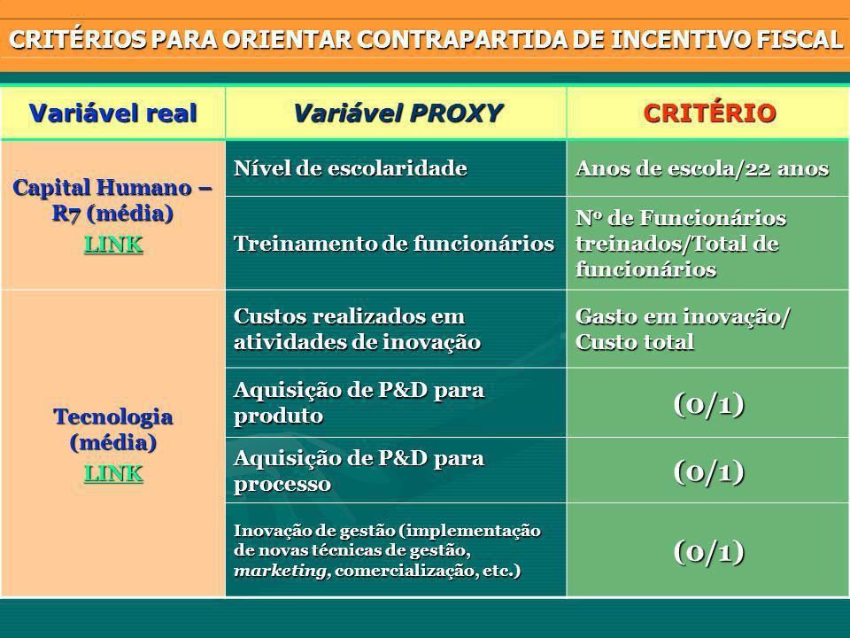 (0/1) CRITÉRIOS PARA ORIENTAR CONTRAPARTIDA DE INCENTIVO FISCAL