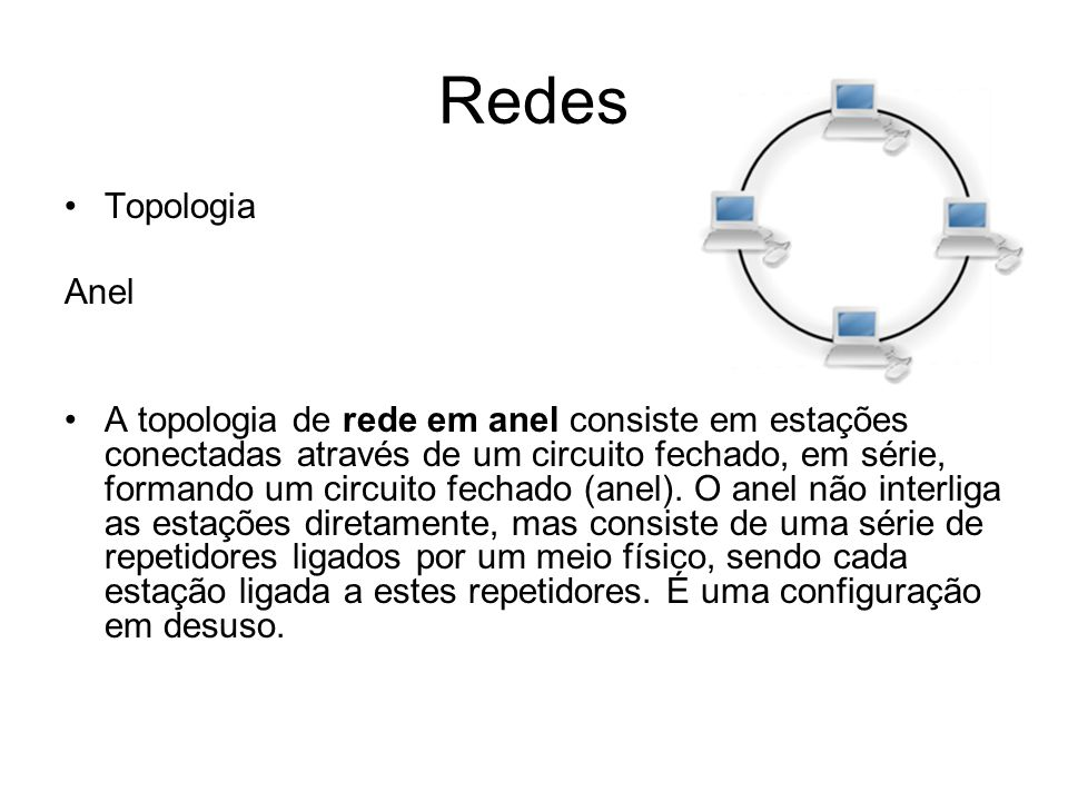 Redes Topologia. Anel.