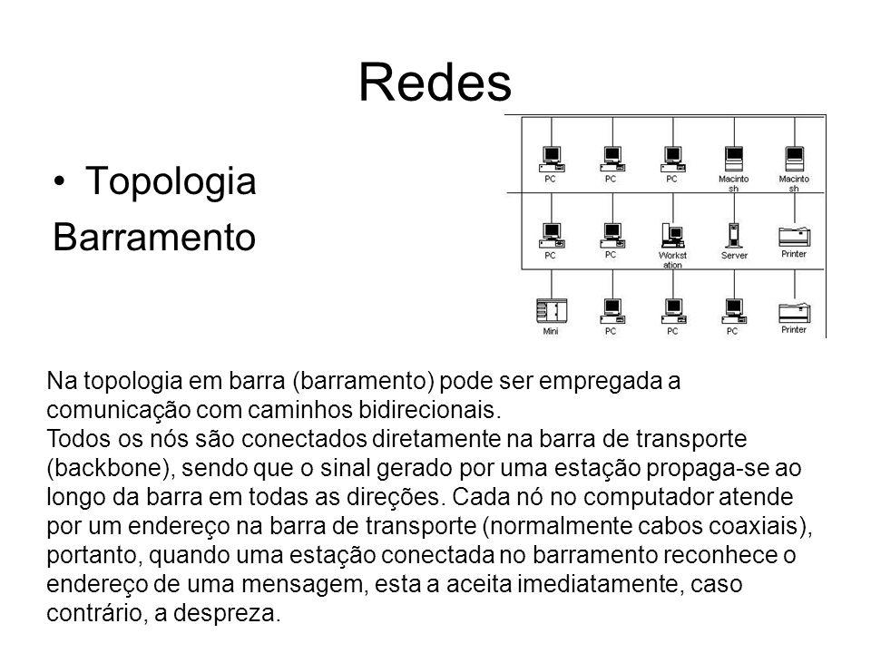 Redes Topologia Barramento
