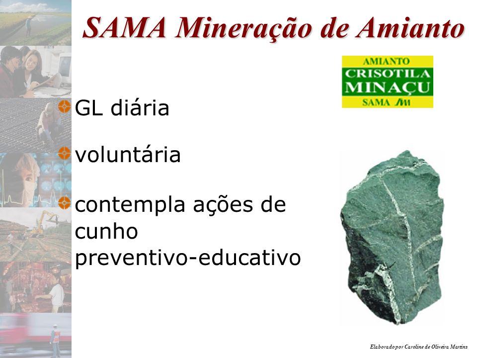 SAMA Mineração de Amianto