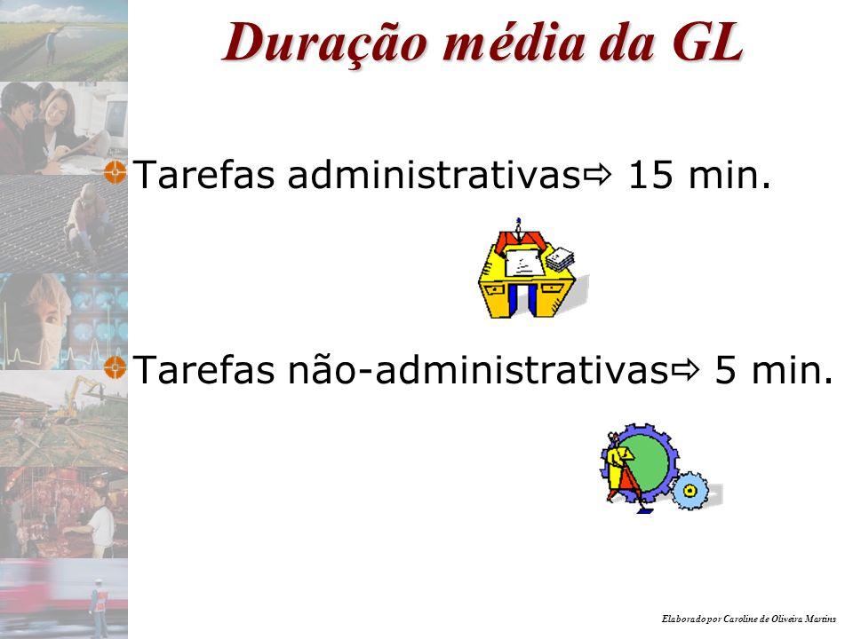 Duração média da GL Tarefas administrativas 15 min.