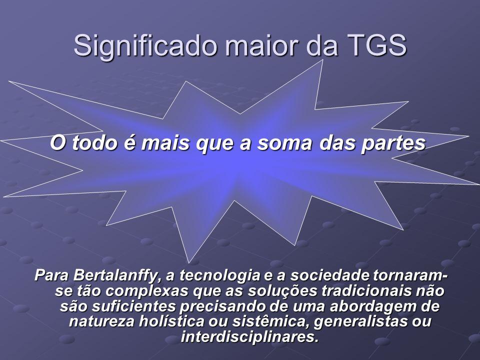 Significado maior da TGS