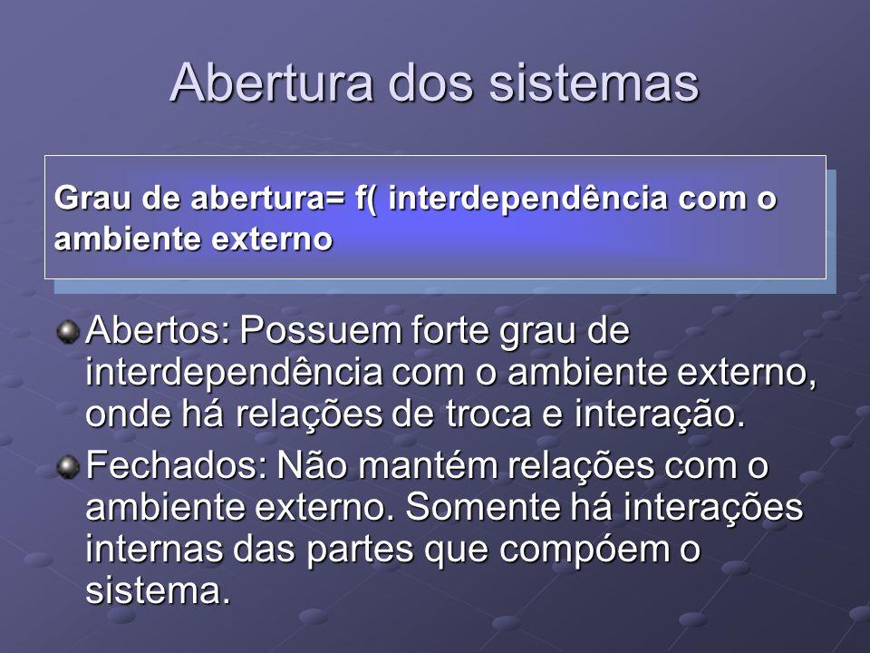 Abertura dos sistemas Abertos: Possuem forte grau de interdependência com o ambiente externo, onde há relações de troca e interação.
