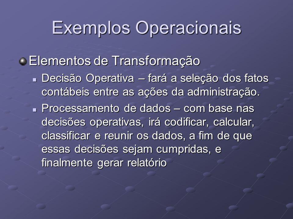 Exemplos Operacionais