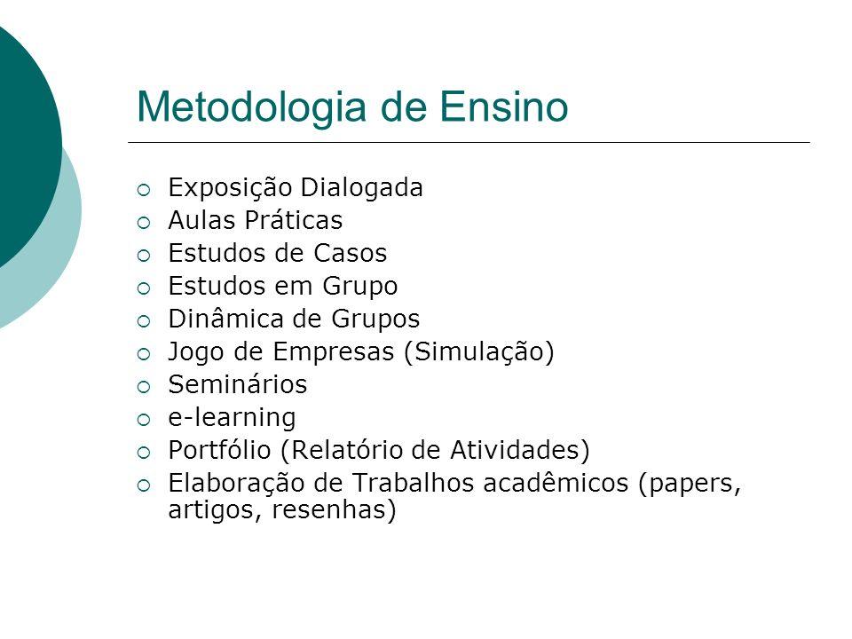 Metodologia de Ensino Exposição Dialogada Aulas Práticas