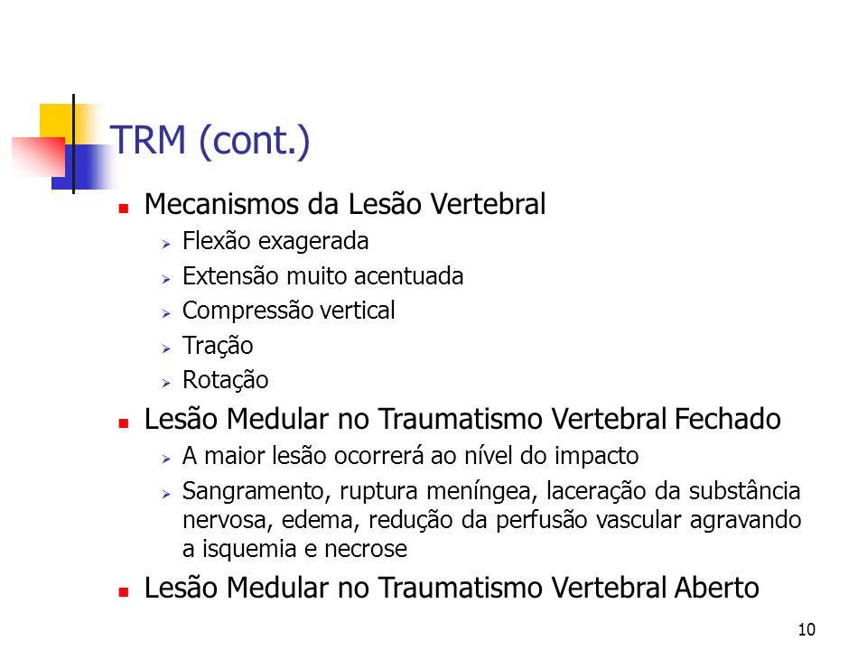 TRM (cont.) Mecanismos da Lesão Vertebral