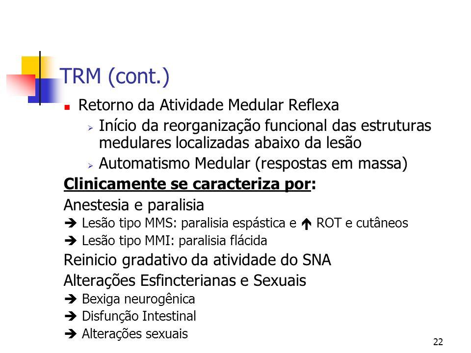 TRM (cont.) Retorno da Atividade Medular Reflexa