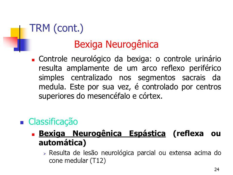TRM (cont.) Bexiga Neurogênica Classificação