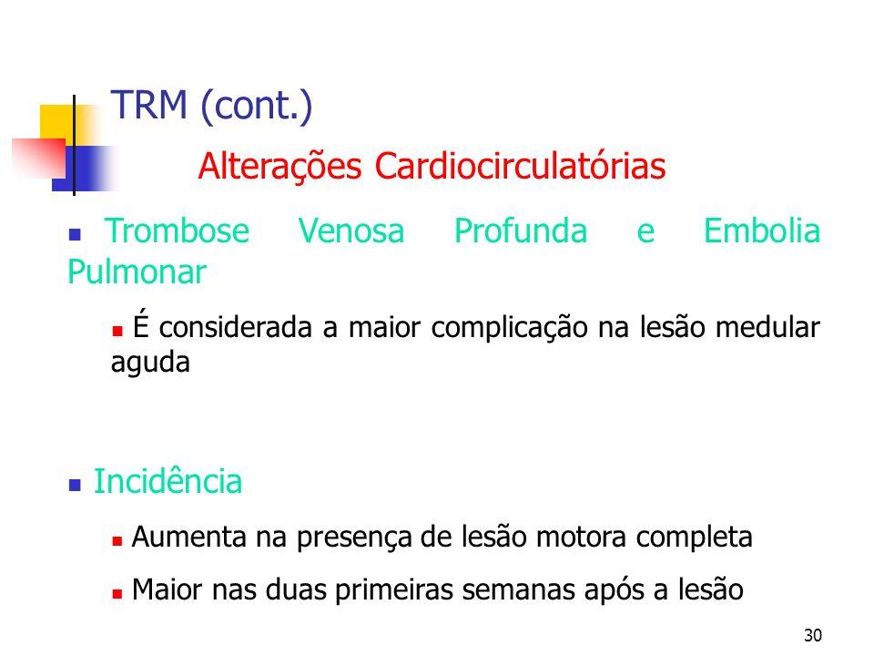 TRM (cont.) Alterações Cardiocirculatórias