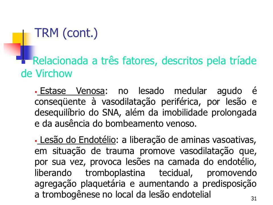 TRM (cont.) Relacionada a três fatores, descritos pela tríade de Virchow.