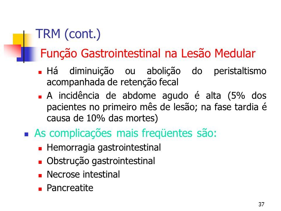 TRM (cont.) Função Gastrointestinal na Lesão Medular