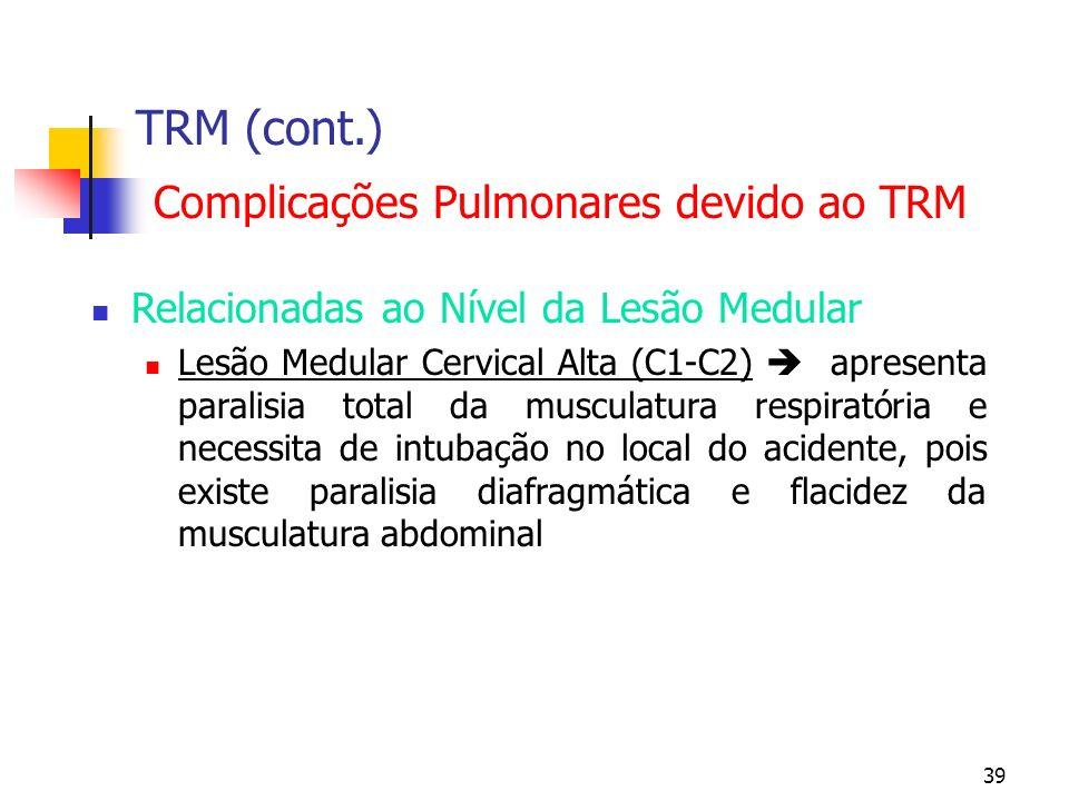 TRM (cont.) Complicações Pulmonares devido ao TRM