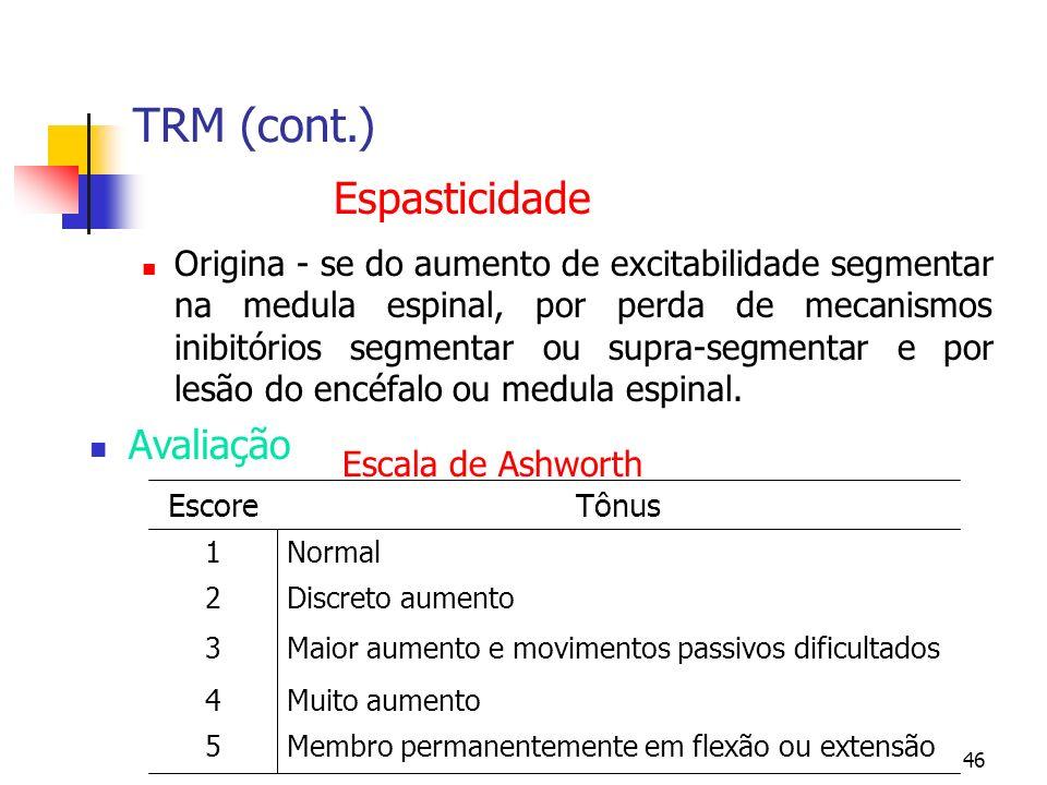 TRM (cont.) Espasticidade Avaliação