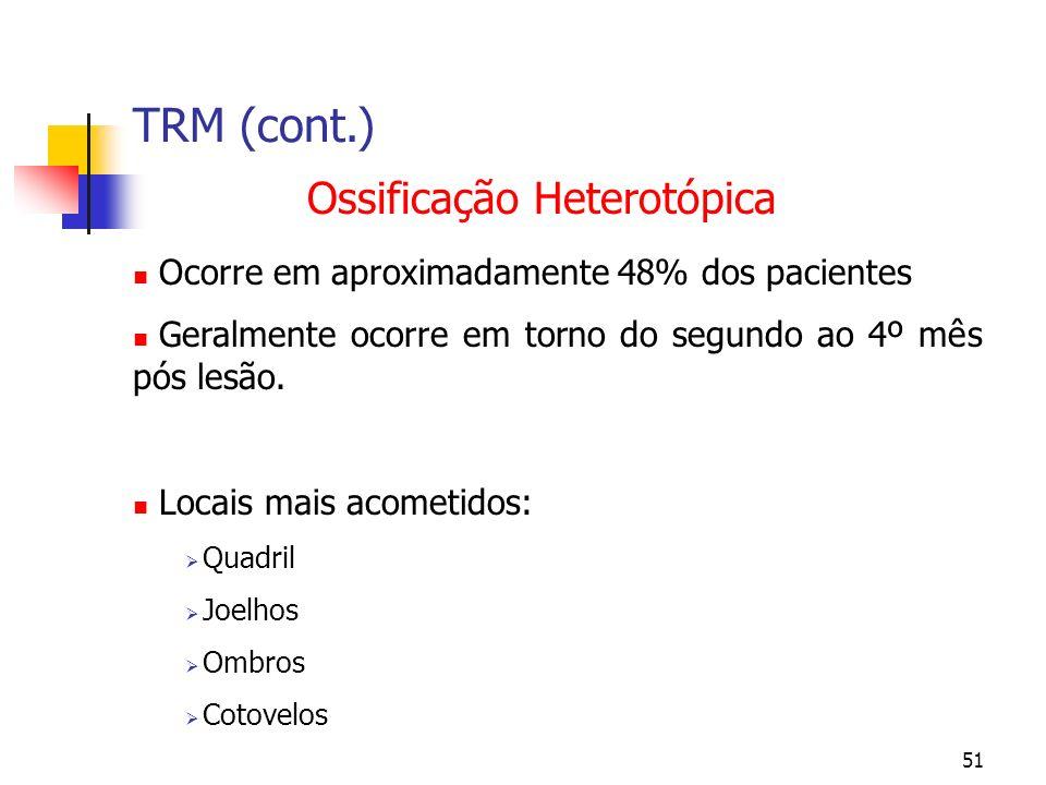 TRM (cont.) Ossificação Heterotópica