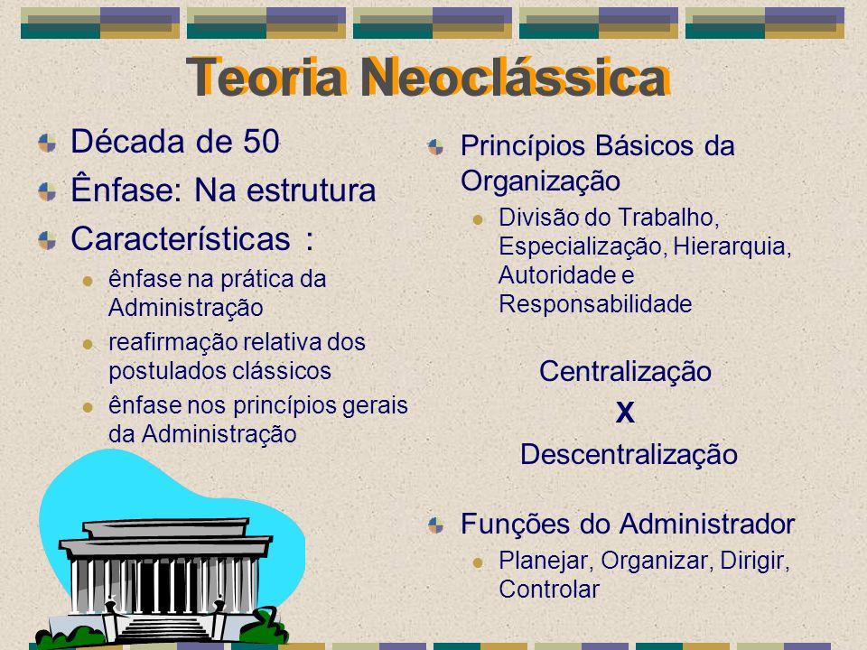 Teoria Neoclássica Década de 50 Ênfase: Na estrutura Características :