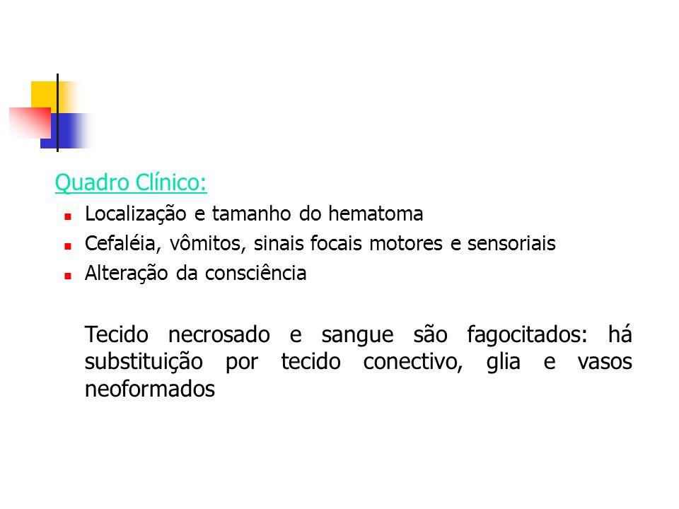 Quadro Clínico: Localização e tamanho do hematoma. Cefaléia, vômitos, sinais focais motores e sensoriais.