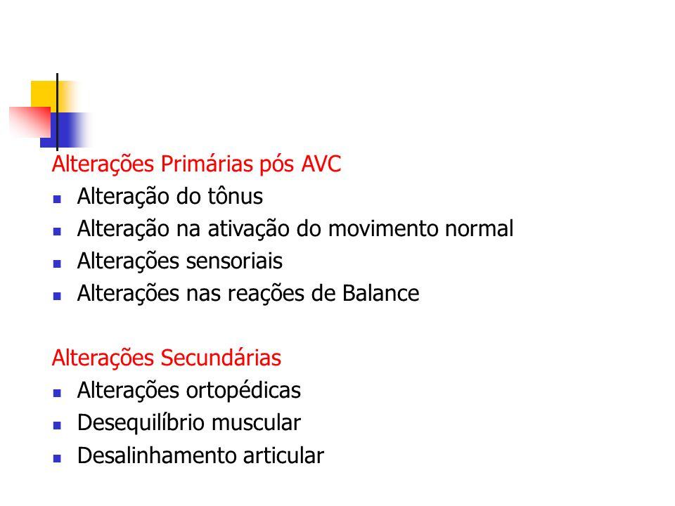 Alterações Primárias pós AVC