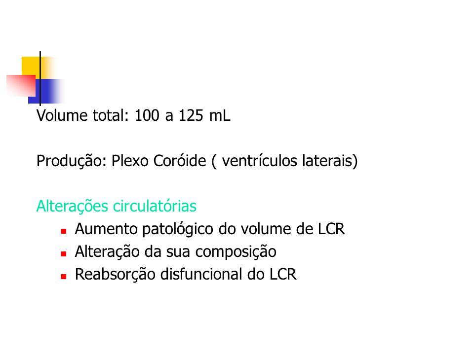Volume total: 100 a 125 mL Produção: Plexo Coróide ( ventrículos laterais) Alterações circulatórias.