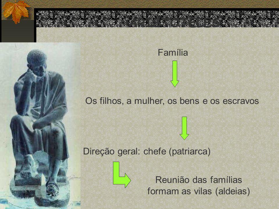Reunião das famílias formam as vilas (aldeias)