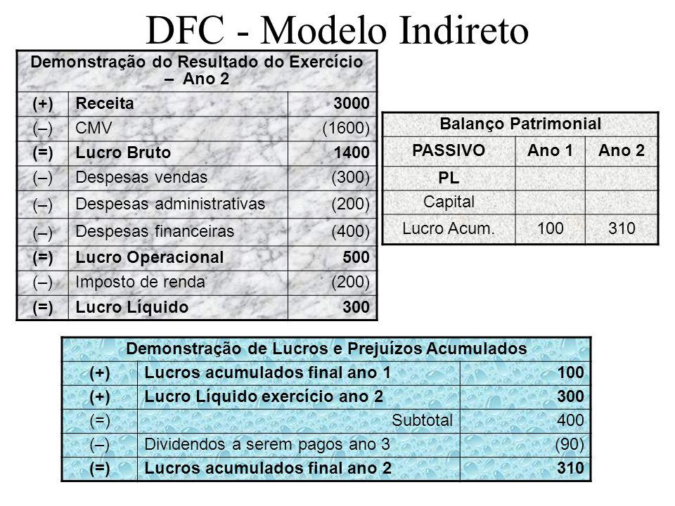 DFC - Modelo Indireto Demonstração do Resultado do Exercício – Ano 2