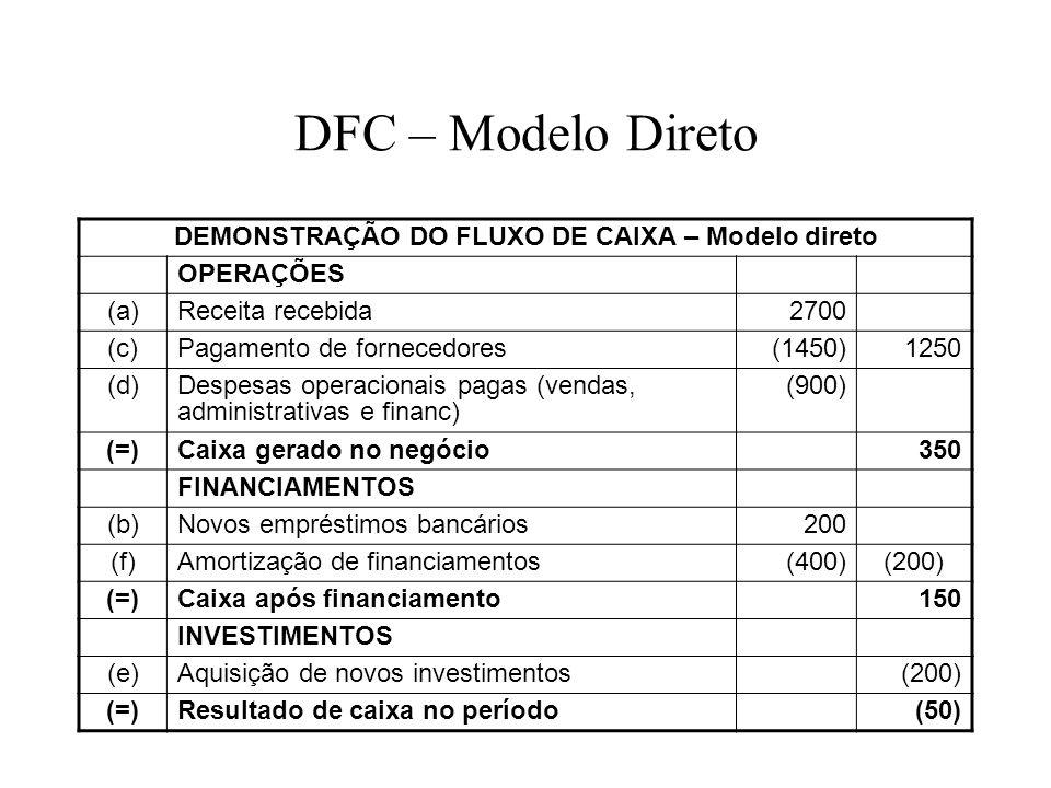 DEMONSTRAÇÃO DO FLUXO DE CAIXA – Modelo direto