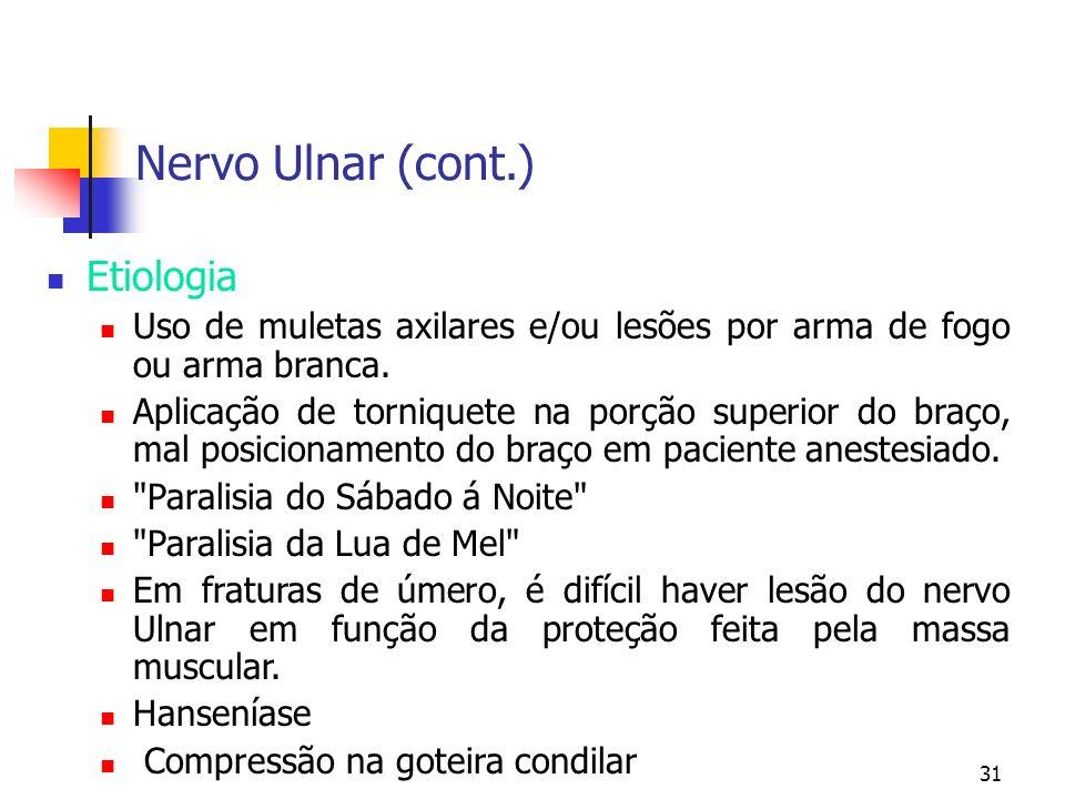 Nervo Ulnar (cont.) Etiologia