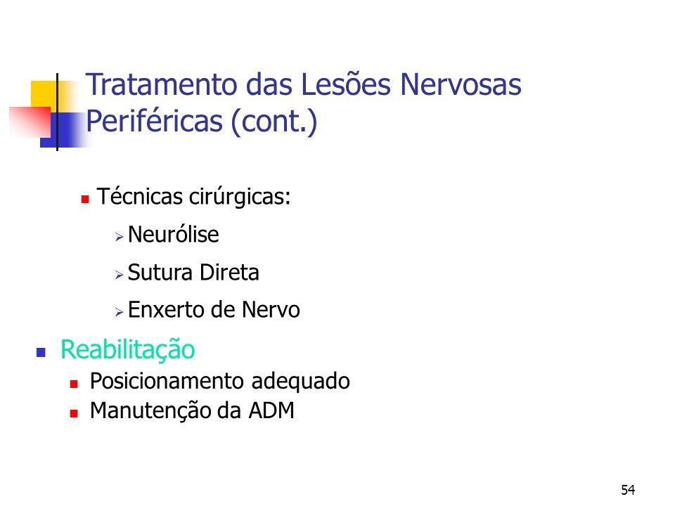 Tratamento das Lesões Nervosas Periféricas (cont.)