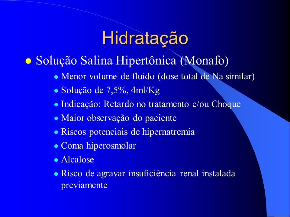 Hidratação Solução Salina Hipertônica (Monafo)