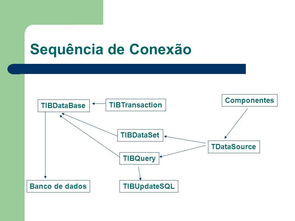 Sequência de Conexão Componentes TIBDataBase TIBTransaction TIBDataSet