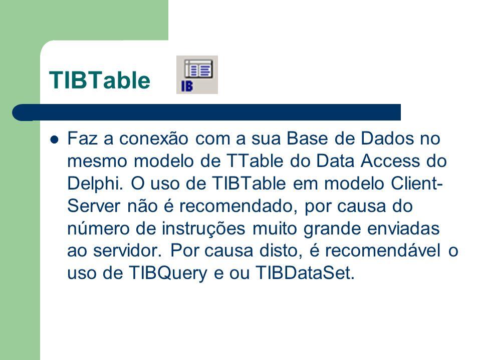 TIBTable