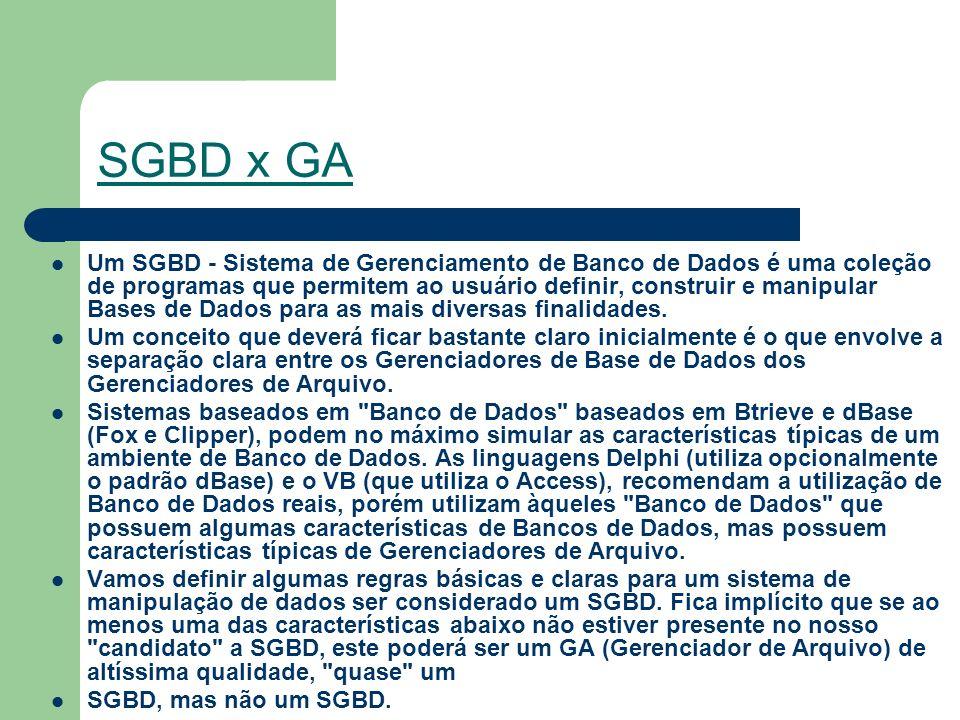 SGBD x GA